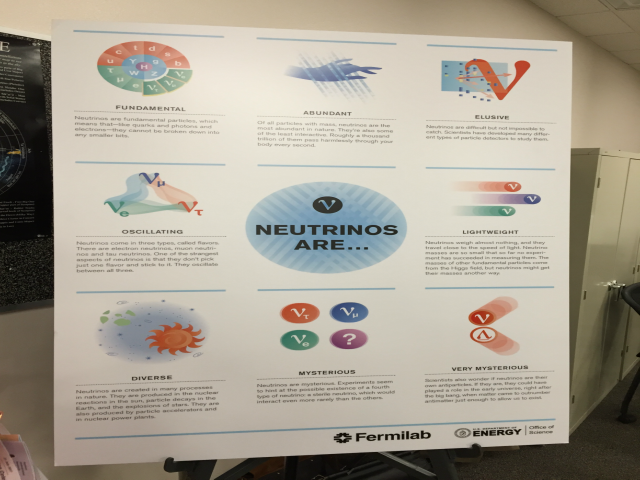 © Poster board describing what Neutrinos are, at the ground breaking ceremony of the new Neutrino facility at the Sanford Underground Research Facility, July 21